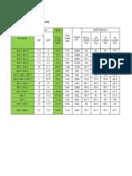 171321013_GANJAR NUGRAHA_Perhitungan Teknis