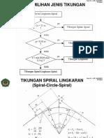 321432727-9-Pemilihan-Jenis-Tikungan.pdf