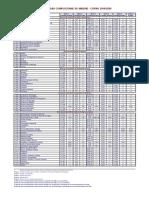 3-2019-07-12-Notas Corte 2019-2020 UCM 2019-2020.pdf