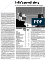 Unravelling_Indias_Growth_Story.pdf