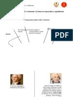 2.3 L'Assemblea Nazionale Costituente e la lotta tra monarchici e repubblicani (1790-1791)