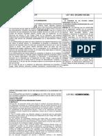 COMPARATIVO AUDITORIA.docx