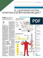Gasoducto, Que Pasó Con Las Reservas y Demanda de Gas