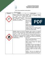 Ficha de seguridad de reactivos químicos