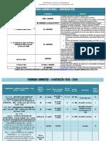 1Construção Civil - Oferta discipliina - 2020-1 em 29-02-2020