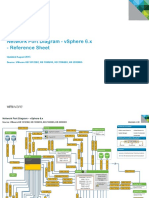 NetworkPortDiagram-vSphere-6x-Refer0