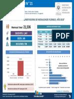 Boletin Estadistico N 21 - Instituciones Implementadoras de Modalidades Flexibles ano 2018