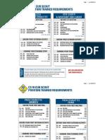 PositionTrainedCourses.pdf