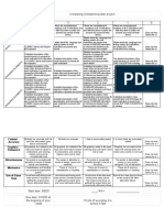 rubric civilization final project - sheet1