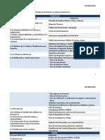 Lista debes y evidencias ISO 9001_2015