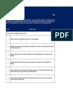 Modelo de indicadores para medir la cultura de riesgos