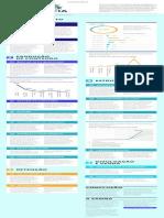 Checklist do Ensino a Distância.pdf