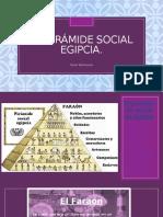 La pirámide social egipcia