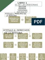 CC LIBRO 1