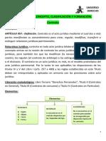 Derecho Privado III - EFIP 1- RESUMEN.pdf