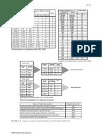CODIGO ISO 4406