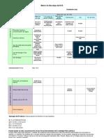 Matriz de Abordaje del D4S
