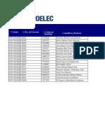 Solicitud Información General del Personal a nivel nacional.xls