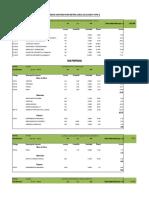 296486267-Apu-Cunetas-Tipo-2.pdf