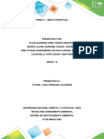 SISTEMA DE ABASTECIMIENTO DE AGUA - Tarea 2 Mapa conceptual