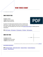 Verb Tenses Chart - GrammarBank