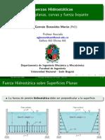 Principios_FuerzaHidrostatica