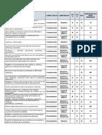 Análisis  de los Aprendizajes por mejorar de los resultados de la prueba SABER  Grado 3
