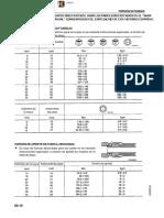 tabla de torques para motores cummins