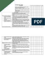 MATRIZ DE COMPETENCIAS Y DESEMPEÑOS DE PERSONAL SOCIAL DE 1 A 6.docx