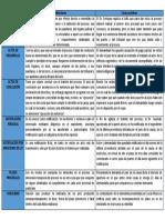 API 3 PROCESAL I, TERMINADO