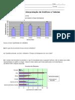 Exercícios 6 º ano - Análise e Interpretação de Gráficos e Tabelas