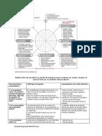 PNUMA 2009 Tipificación de producto y perfil de impacto