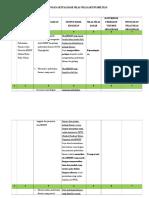 Rancangan_Aktualisasi (Akuntabilitas)