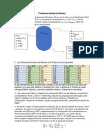 Destilación Sistemas Binarios