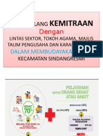 PKM Sindangresmi 1