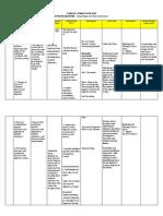 FOURTH QUARTER CURRICULUM MAP- SCIENCE 8 (1).docx