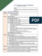 PG Regulations_2014