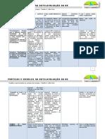 Praticas e Modelos de Auto-Avaliacao Be