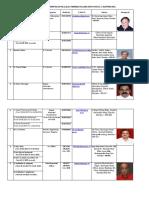 RTI TAC MEMBERS NEW.pdf