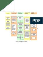 Bagan Prncanaan Jalan.pdf