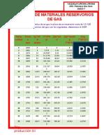 BALANCE DE MATERIALES RESERVORIOS DE GAS.docx