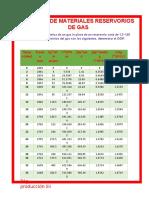 BALANCE DE MATERIALES RESERVORIOS DE GAS