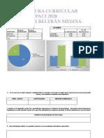 Cobertura Curricular PACI.xlsx