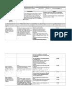 planificacion por unidad y clase a clase 2108 T. DE L_