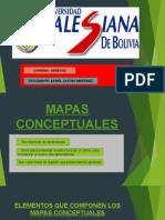 Unidad #3 MAPAS CONCEPTUALES