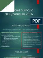 diferencias currculo2010 2016