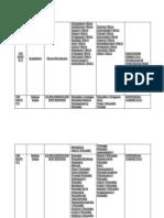Libros reclasificados COPIA PARA ANEXAR.docx