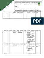 anual TICS.docx