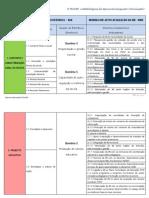 Tarefa 6_MAABE_metodologias operacionalizaçao_Conclusao_parte 1
