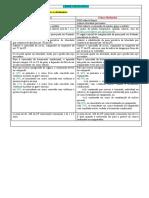 Legislação Penal Especial - Comparação entre Crimes Hediondos e Crimes Comuns